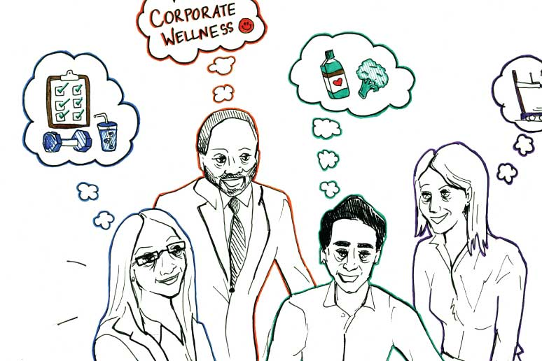 Corporatizing Health: A Look at Workplace Wellness Culture